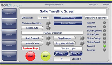 GoFlo Sophisticated Control System