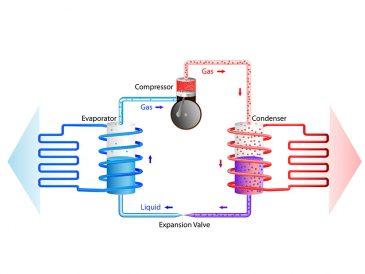 Water Source Heat Pump Tutorial